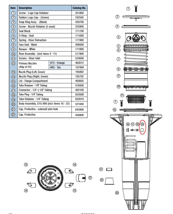 """Hunter 052610 STG-900 Tube Retainer - 1/4"""" Tubing"""