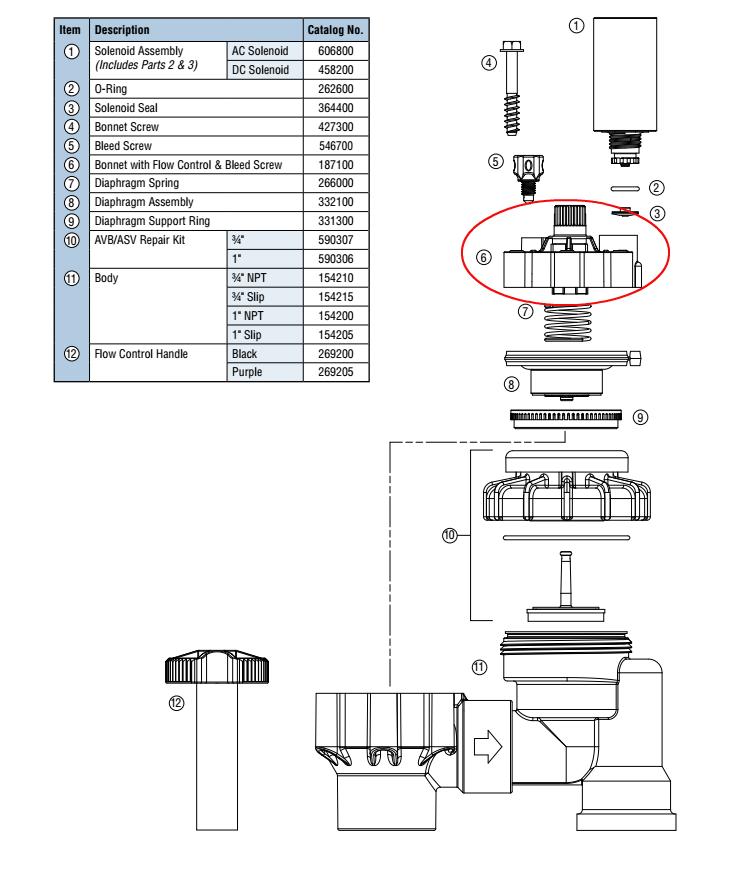 Hunter 187100 PGV-ASV Bonnet with Flow Control & Bleed Screw
