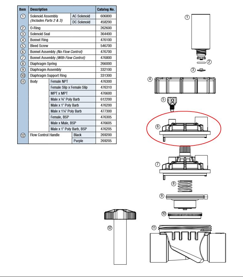 Hunter 476700 PGV Jar-Top Bonnet Assembly (No Flow Control)