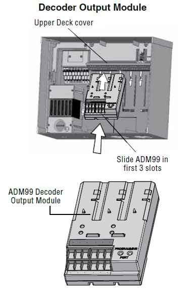 Hunter ADM99 Decoder Output Module for ACC Wall Mount Contoller (ACC1200 and ACC99D)