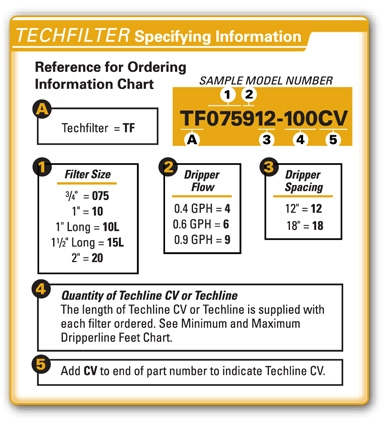 Techfilter Specifications